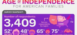 Giving Kids Freedom w/ an App: Life360 Review