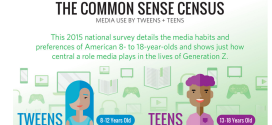 Media Use by Teens and Tweens Plus Tips for Parents